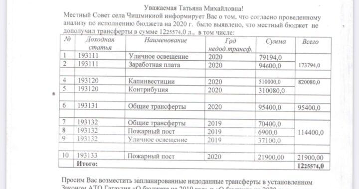 Обращение примара и советников местного Совета по возврату долгов в бюджет села
